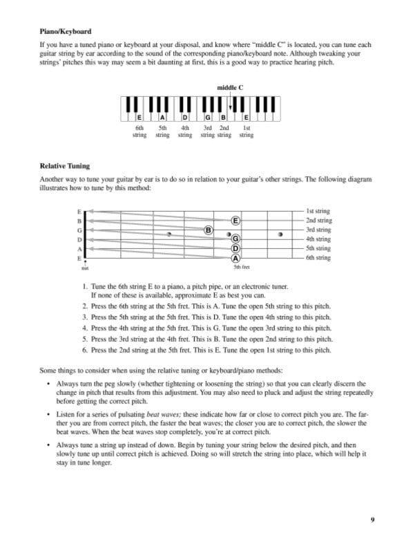 Teach-Yourself-to-Play-Guitar-1