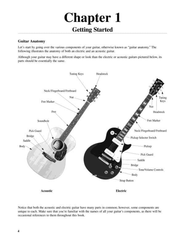 Teach-Yourself-to-Play-Guitar-3