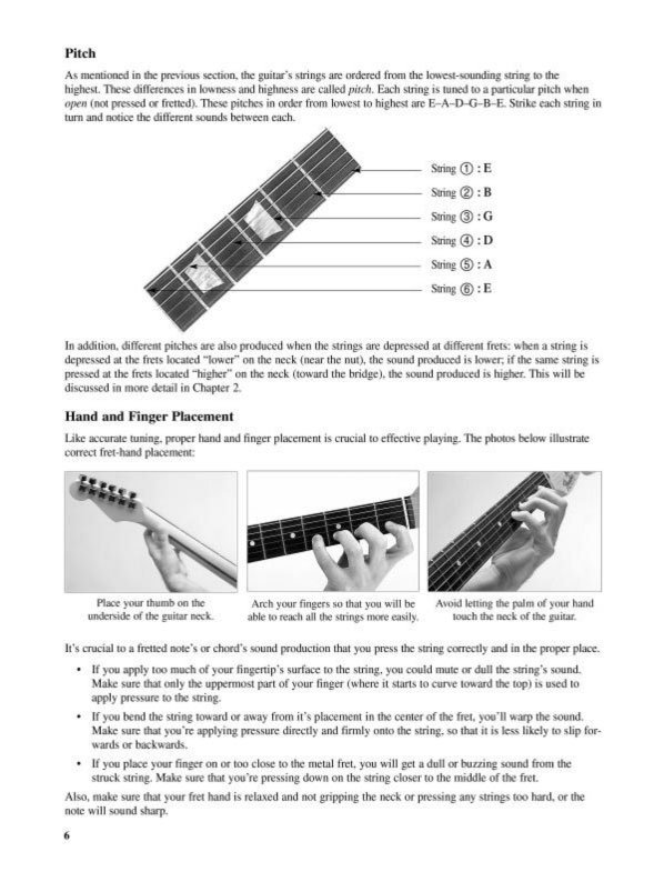 Teach-Yourself-to-Play-Guitar-2