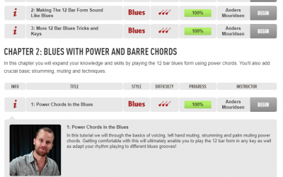 The Top 2 blues Guitar Lessons Online